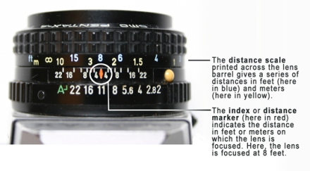 Focus scale in feet and meters on a lens.